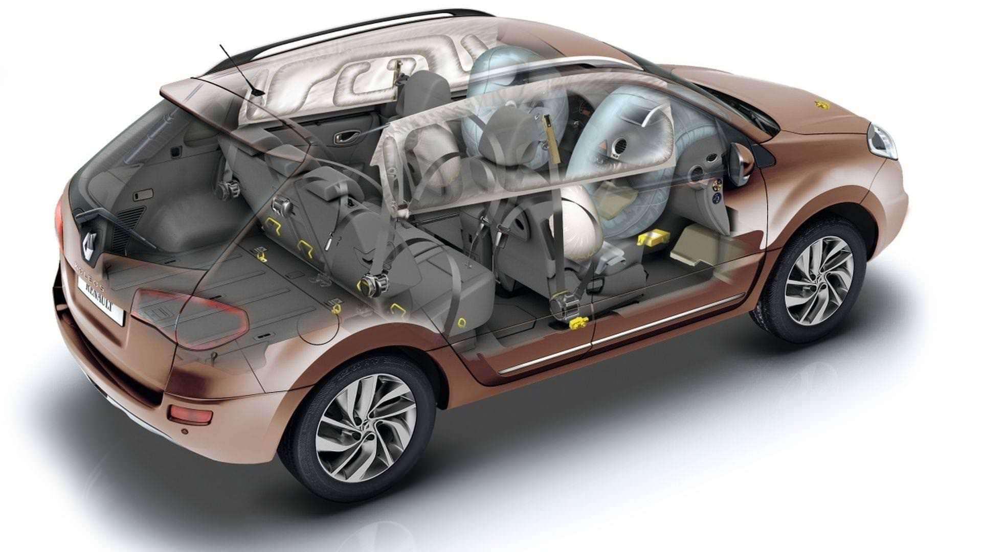 Безопасность Renault Koleos (Рено Колеос)