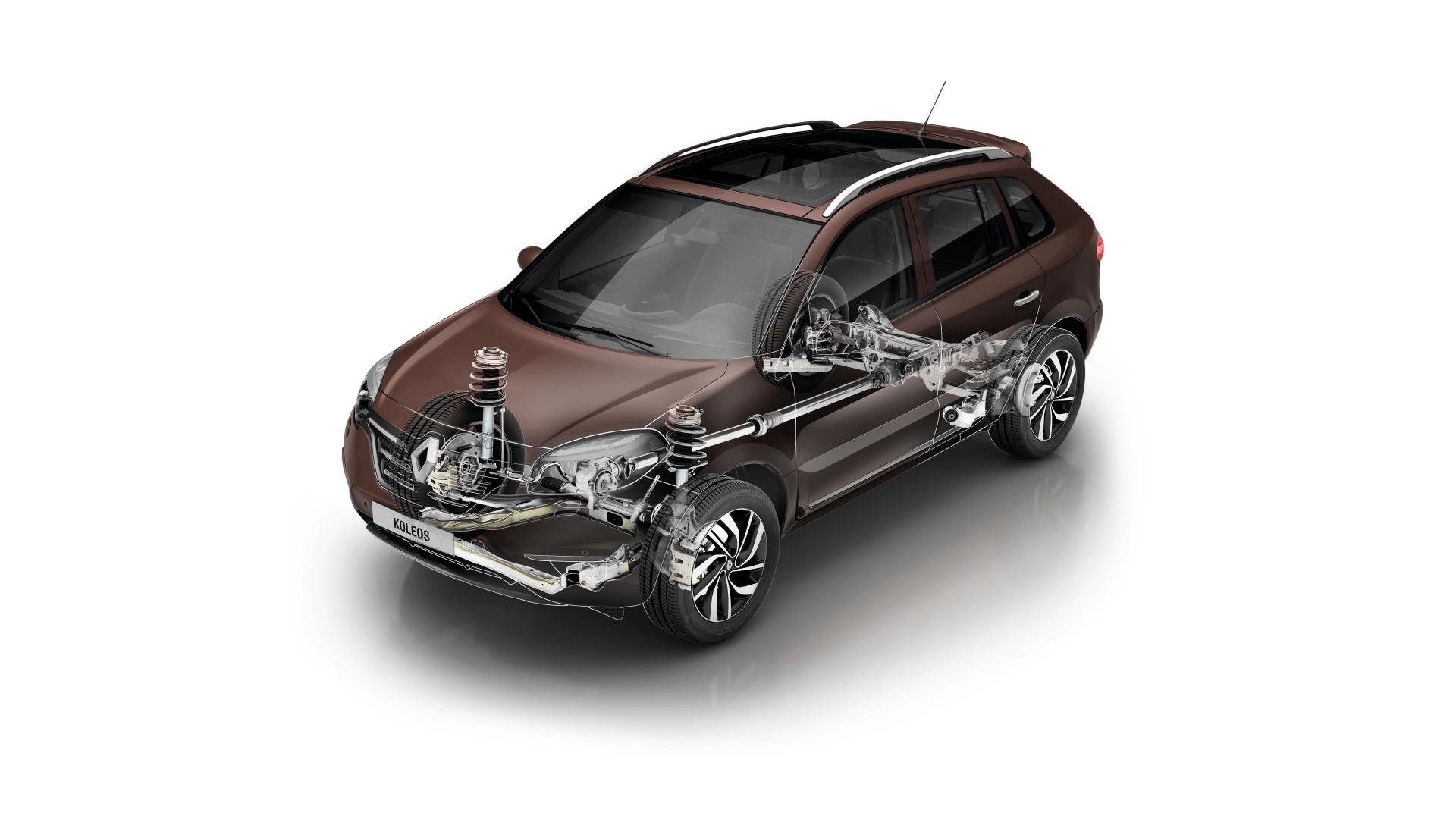 Внедорожные качества Renault Koleos (Рено Колеос)