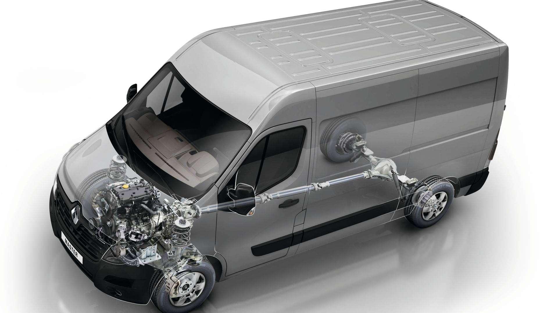 Двигун Renault Master