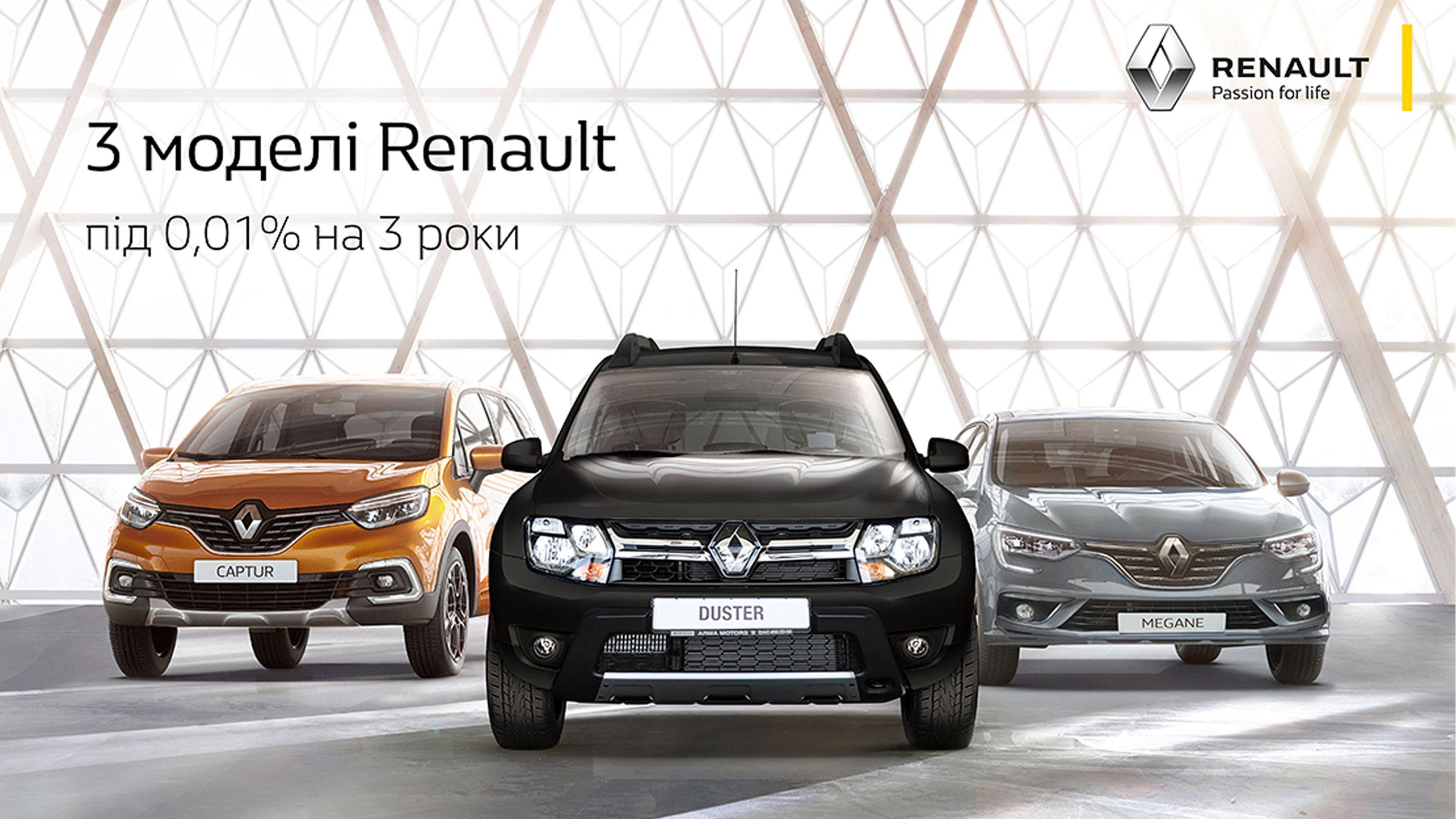 Супер кредит на автомобілі Renault* та КАСКО**