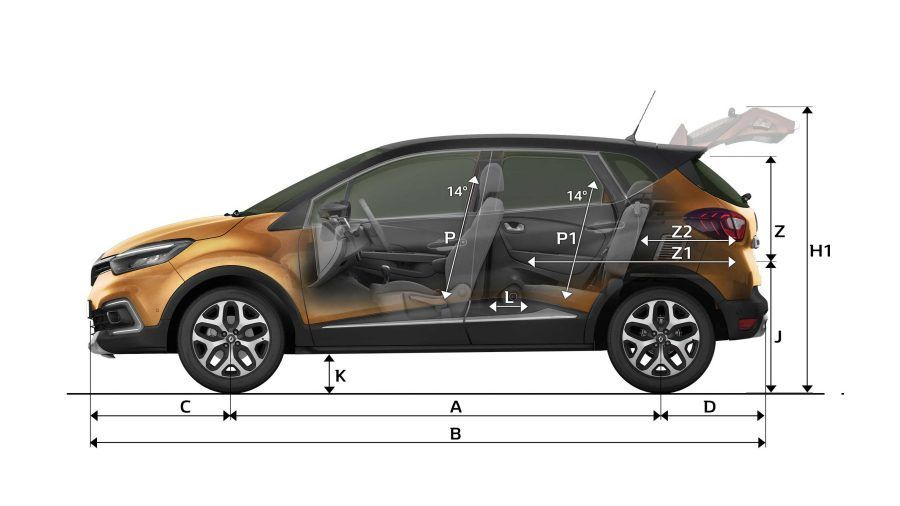 Новий Renault CAPTUR: габарити