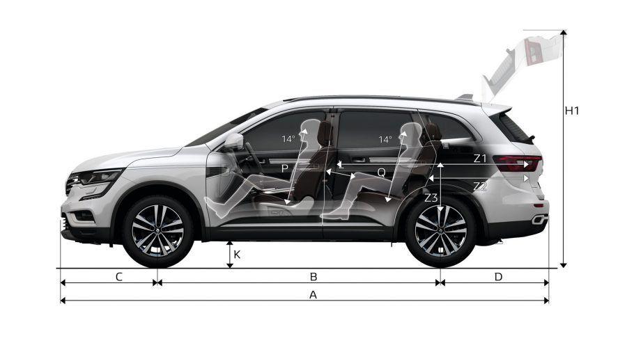 Поместится новый Renault KOLEOS в ваш гараж?