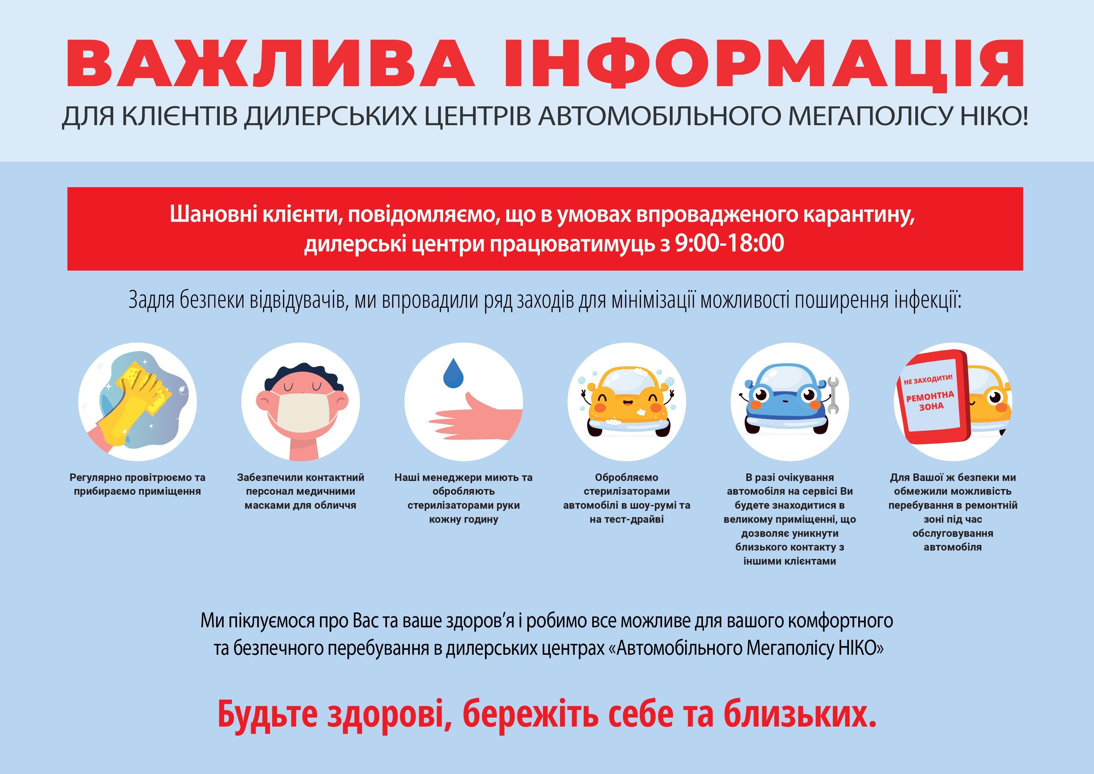 Важлива інформація для клієнтів Офіційного дилера Renault «НІКО Прайм Мегаполіс»!