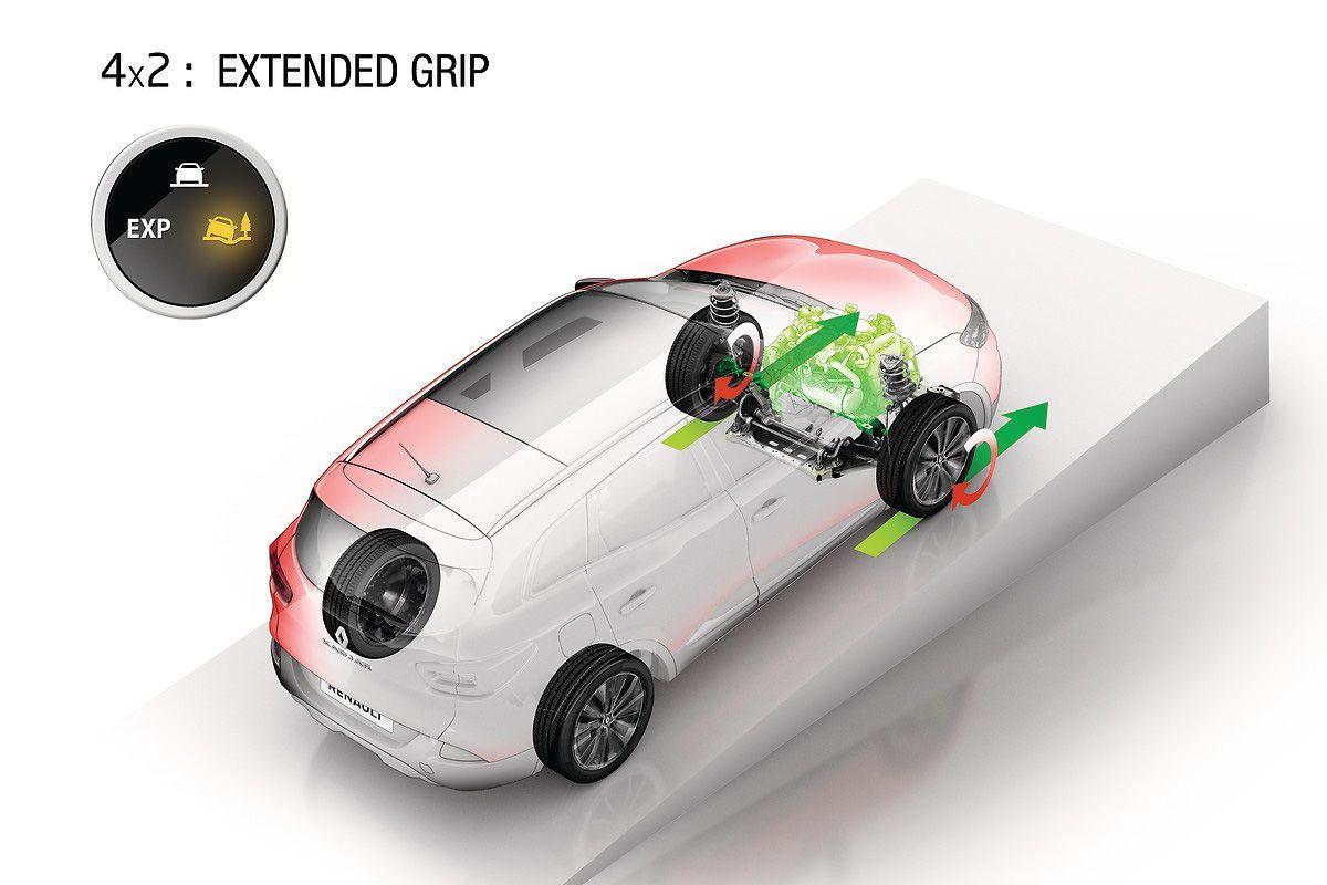 Усі дороги відкриті з Extended Grip