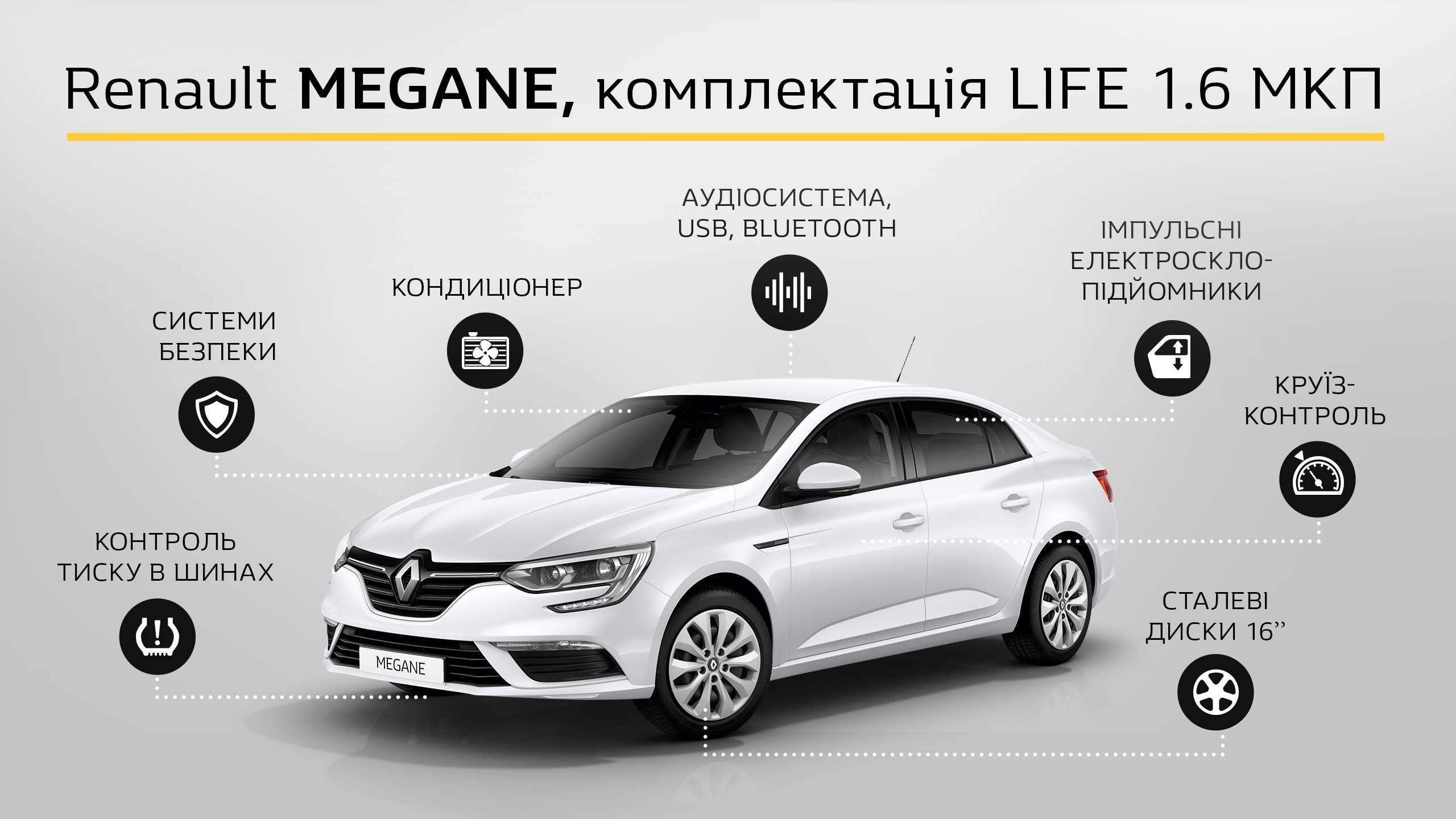 Спеціальна пропозиція на обмежену кількість Renault MEGANE