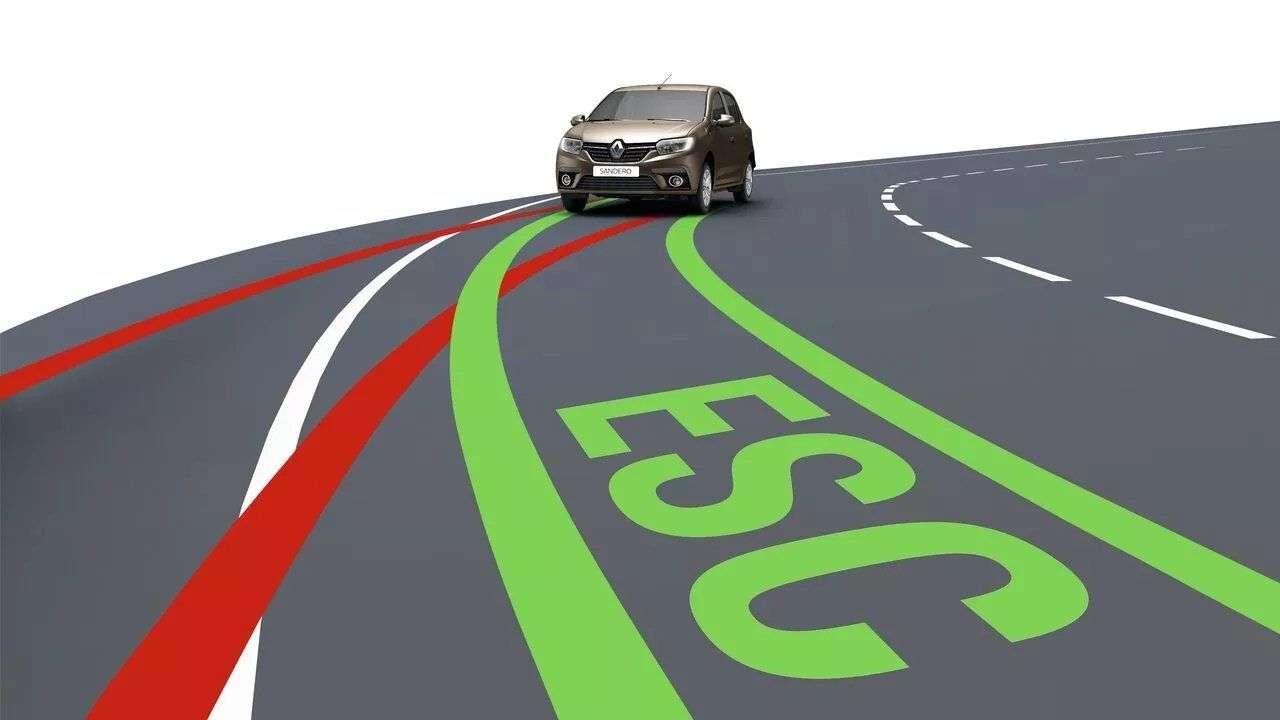 Системи курсової стійкості (ESP) та допомоги при старті на підйомі (HSA)