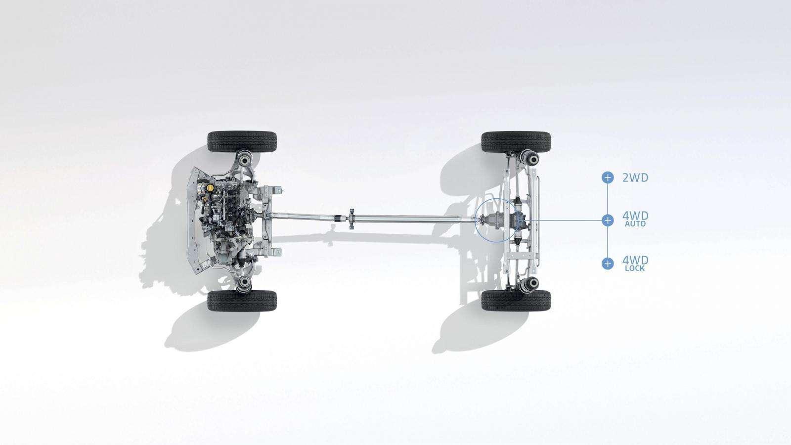 Smart система повного приводу 4х4